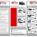 TinoPOS Point of Sale Software